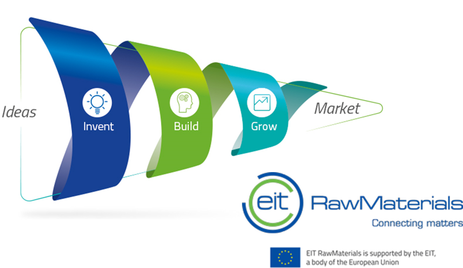 EIT Raw Materials Accelerator Program